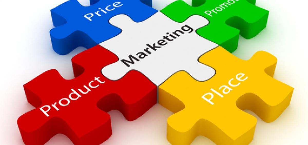 Marketing Mix - 4P's